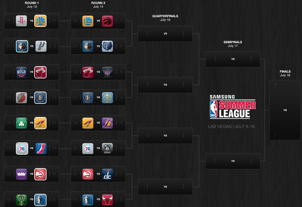 bracket summer league