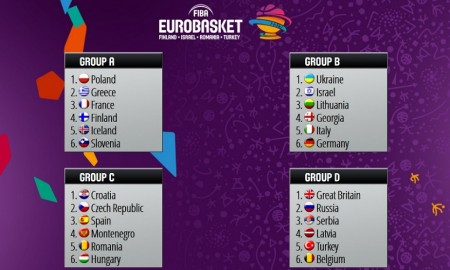Eurobasket 2017 - France - Groupes