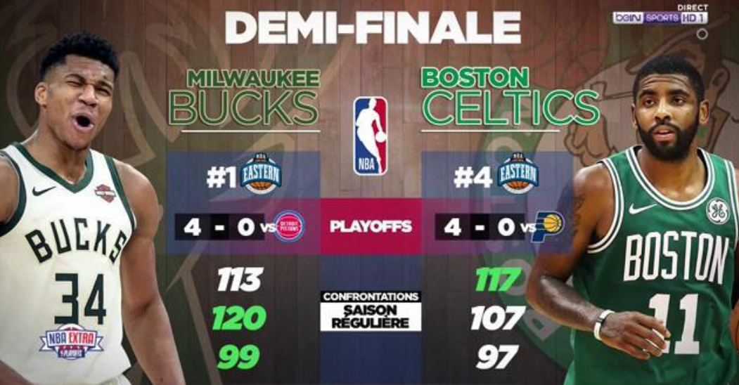 preview Bucks - Celtics