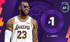 Shaqtin' A Fool LeBron James 13 décembre 2019