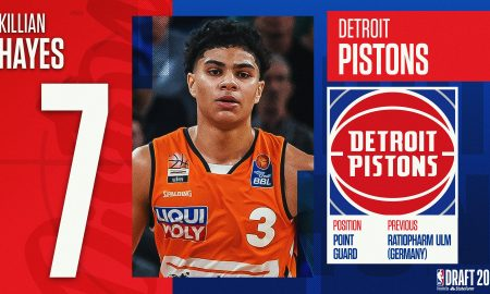 Killian Hayes Detroit Pistons NBA Draft 2020
