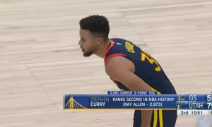 Stephen Curry 24 janvier 2021