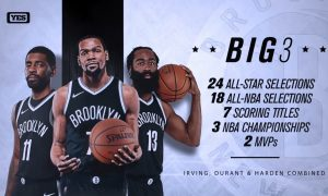 Brooklyn nets big 3 28 janvier 2021