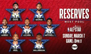 All-Star Game Ouest 24 février 2021