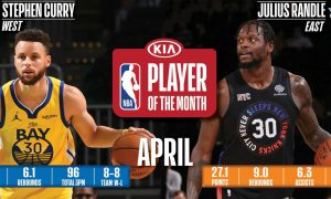 Stephen Curry Julius Randle joueurs du mois avril 2021